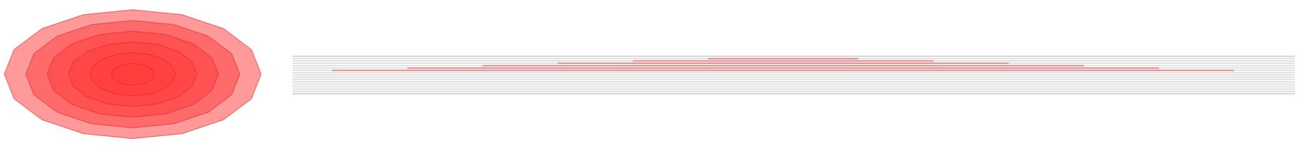 Figure 7 : délaminage